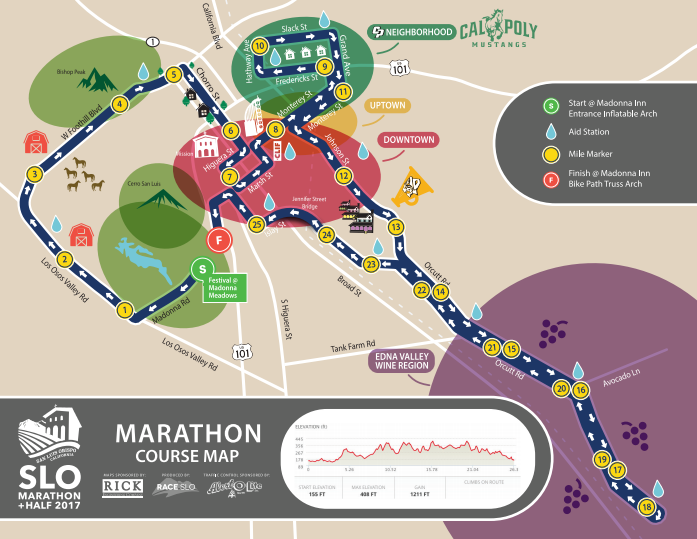 SLO Marathon Course Map from 2017
